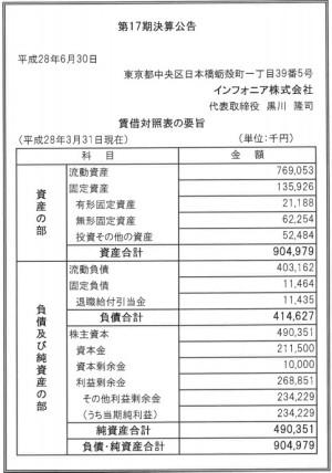 ゲットマネー貸借対照表